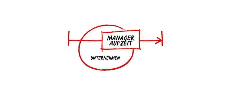 Management Dienste
